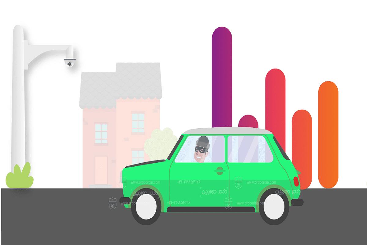 statistics-car